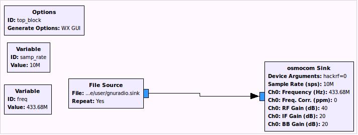GNU Radio – x8x net