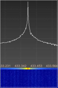 Clear signal.